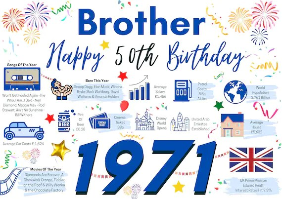 50th Birthday Card For Brother Birthday Card For Him Happy Etsy