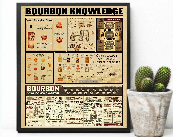 bourbon poster etsy