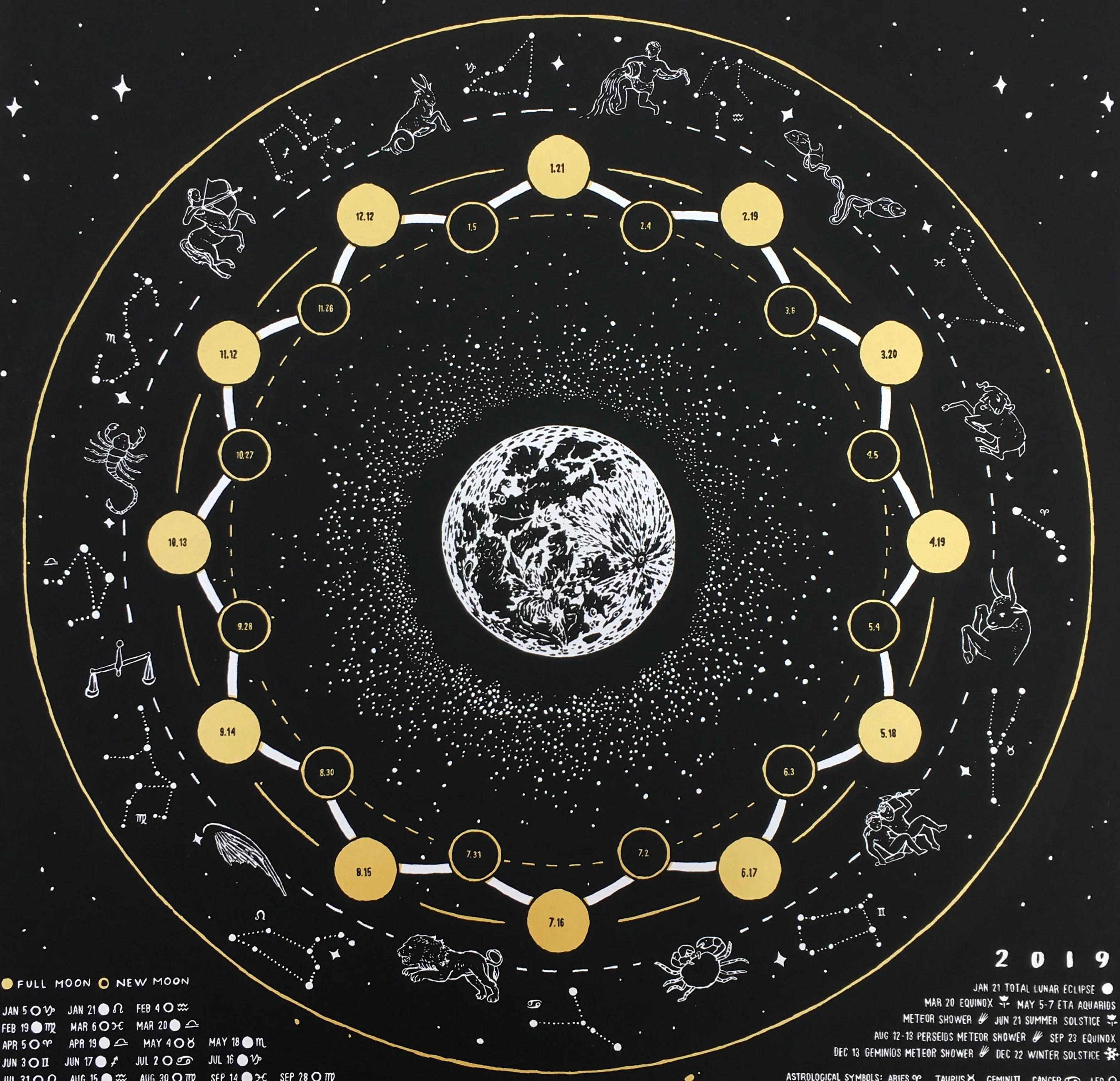 Lunar Calendar Screen Printed Moon Phase Chart