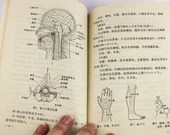 1971 Chinese Traditional Medicine (TCM) Book with Diagrams