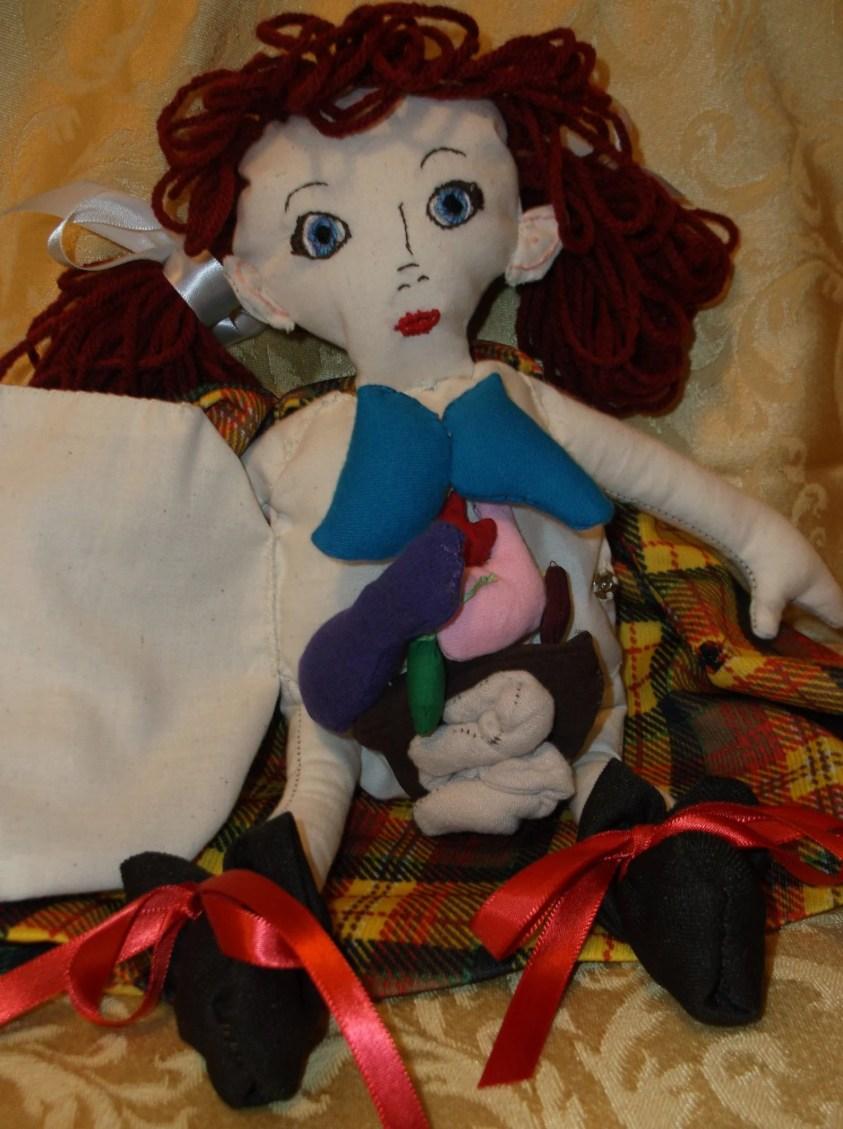 Ragdoll Annabelle Anatomy Medical Ragdoll Educational   Etsy