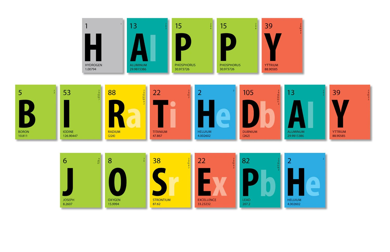Periodic Table Banner Happy Birthday Name Science Party Etsy