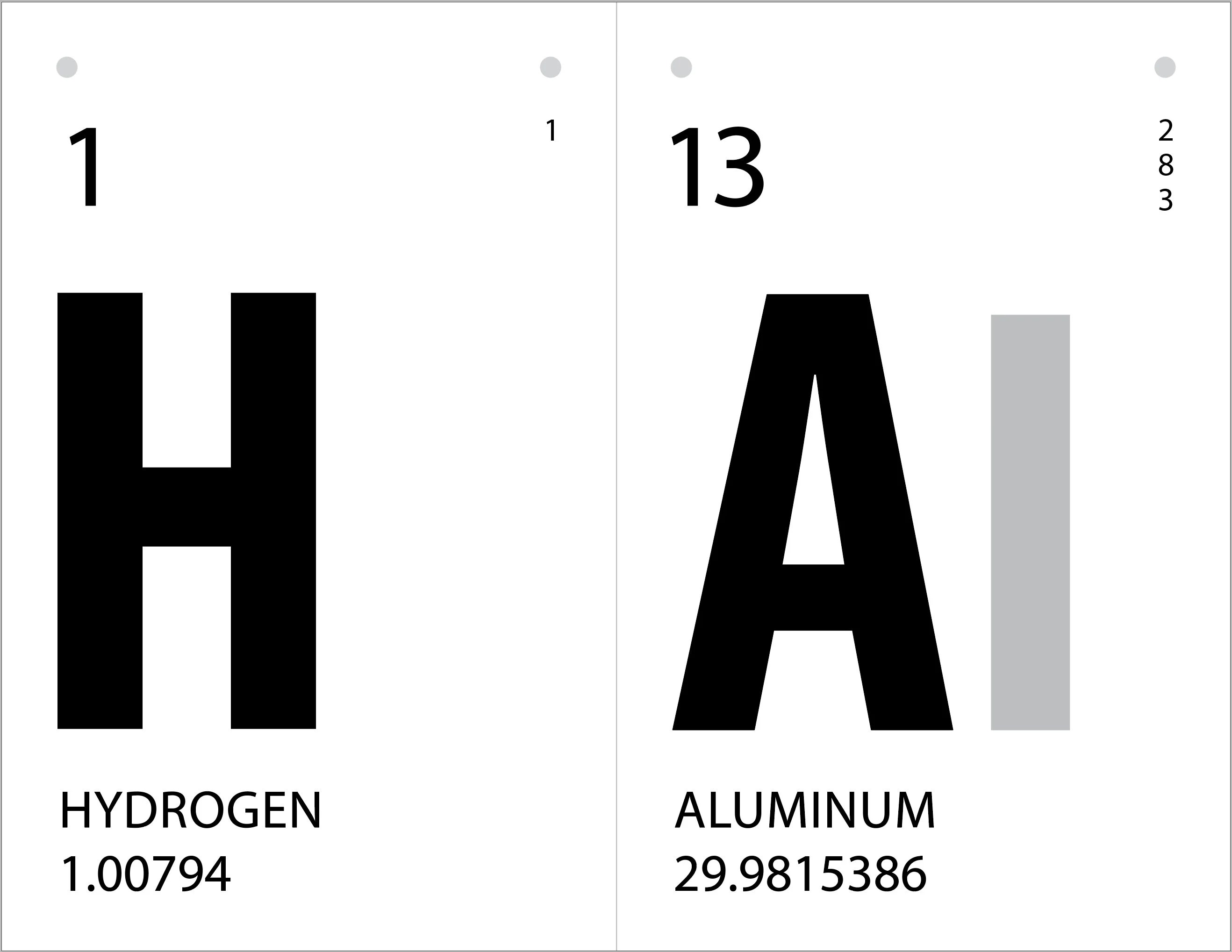 Periodic Table Banner U2022 Happy Birthday Banner U2022 Science Party U2022 8 5 X 5 5 U2022 Bw U2022 Instant Download Banners Signs Party Decor