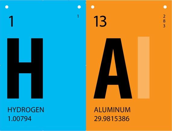 Periodic Table Banner Happy Birthday Name Science Birthday Etsy