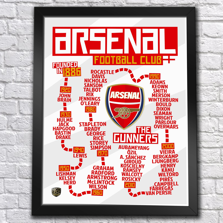 updated arsenal fc history timeline poster henry bergkamp ozil alexis sanchez wright van persie aubameyang 18 x24