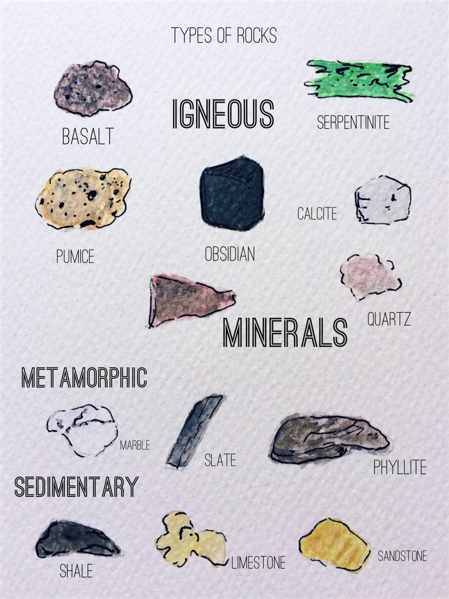 Types Of Rocks Watercolor