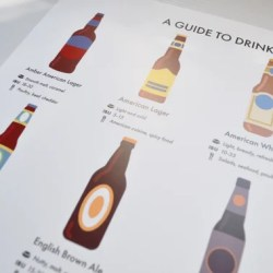 Beer Guide Poster A4 A3 A2 Alcohol Print Wall Art Beer Etsy