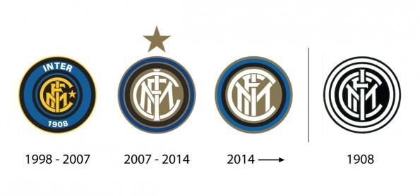 Inter Milan Logosunun Anlamı ve Tarihi