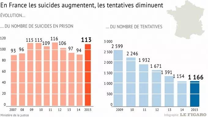 """Résultat de recherche d'images pour """"prison de la Santé quartier VIP"""""""