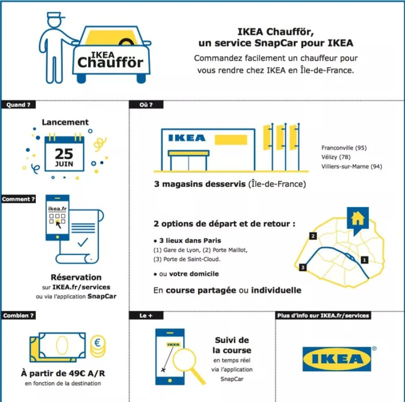 Ikea Lance Avec Snapcar Un Service De Chauffeur En Région