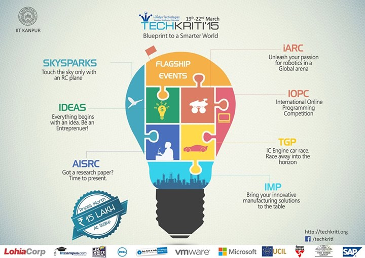 Techkriti 2015 - Technical Festival in IIT Kanpur from March 19-22, 2015