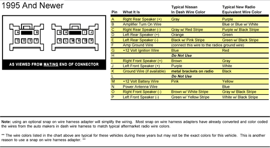 SOLVED: Nissan Vanette Wiring Diagram For Radio Or Colour