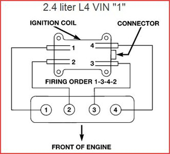 1bb7c96?resize\=331%2C300 wiring diagram 2002 chevy 3 4 liter chevy 4 3 spark plug order Chevrolet Engine Wiring Diagram at edmiracle.co