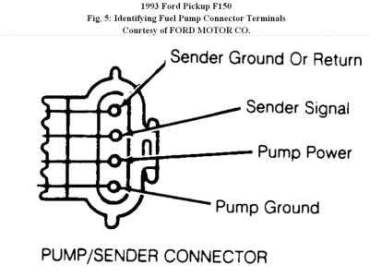 1991 jeep wrangler fuel pump wiring diagram 1991 1994 jeep grand cherokee fuel pump wiring diagram 1994 auto on 1991 jeep wrangler fuel pump