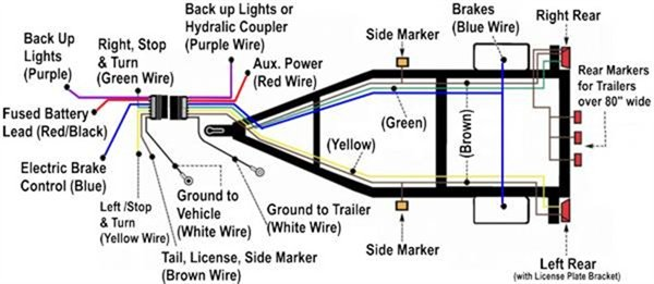 2006 dodge ram trailer wiring diagram wiring diagram 2008 dodge ram trailer wiring diagram image