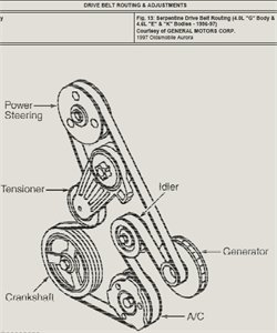 SOLVED: Show diagram of 2001 oldsmobile aurora engine  Fixya