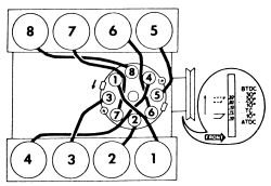 SOLVED: I need a spark plug wire diagram for 1987 ford 302