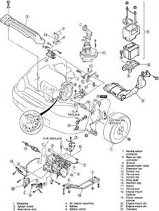 SOLVED: Need engine diagram for 96 mazda 626 manuel  Fixya