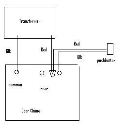 friedland door chimes wiring diagram wiring diagram wiring a doorbell transformer diagram uk solidfonts