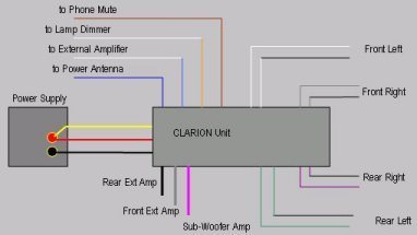 alpine car radio wiring diagram alpine image alpine car cd player wiring diagram wiring diagrams on alpine car radio wiring diagram