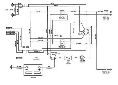 abfeaa57 d292 474a 89b4 c828b010f4de wiring diagram mtd model 14bj845h062 wiring diagram images  at bayanpartner.co