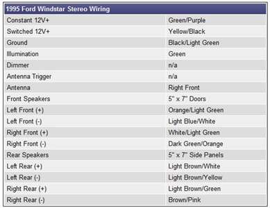 wiring diagram for 2004 ford focus stereo the wiring 2003 ford focus zx5 radio wiring diagram schematics and