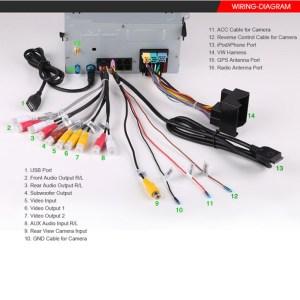 Rns 510 Wiring Diagram : 22 Wiring Diagram Images  Wiring