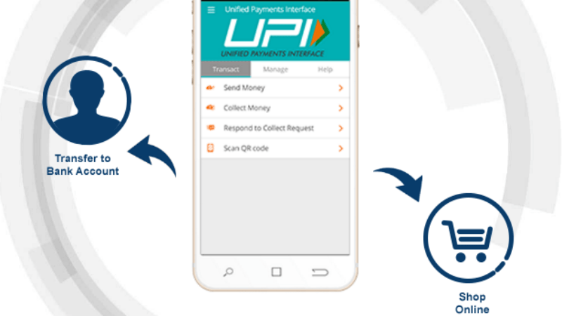 UPI Payments May Be Chargeable From July 10