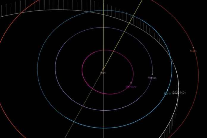 asteroid 2020 nd nasa Asteroid 2020 ND