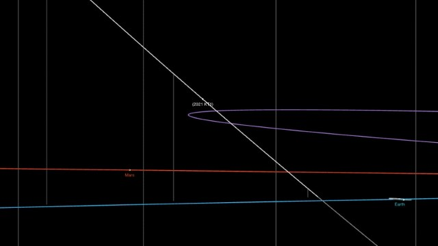 asteroid orbital viewer image nasa Asteroid