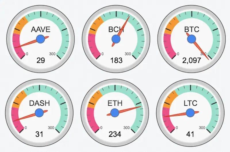 crypto velocity rohas future money wallet crypto velocity