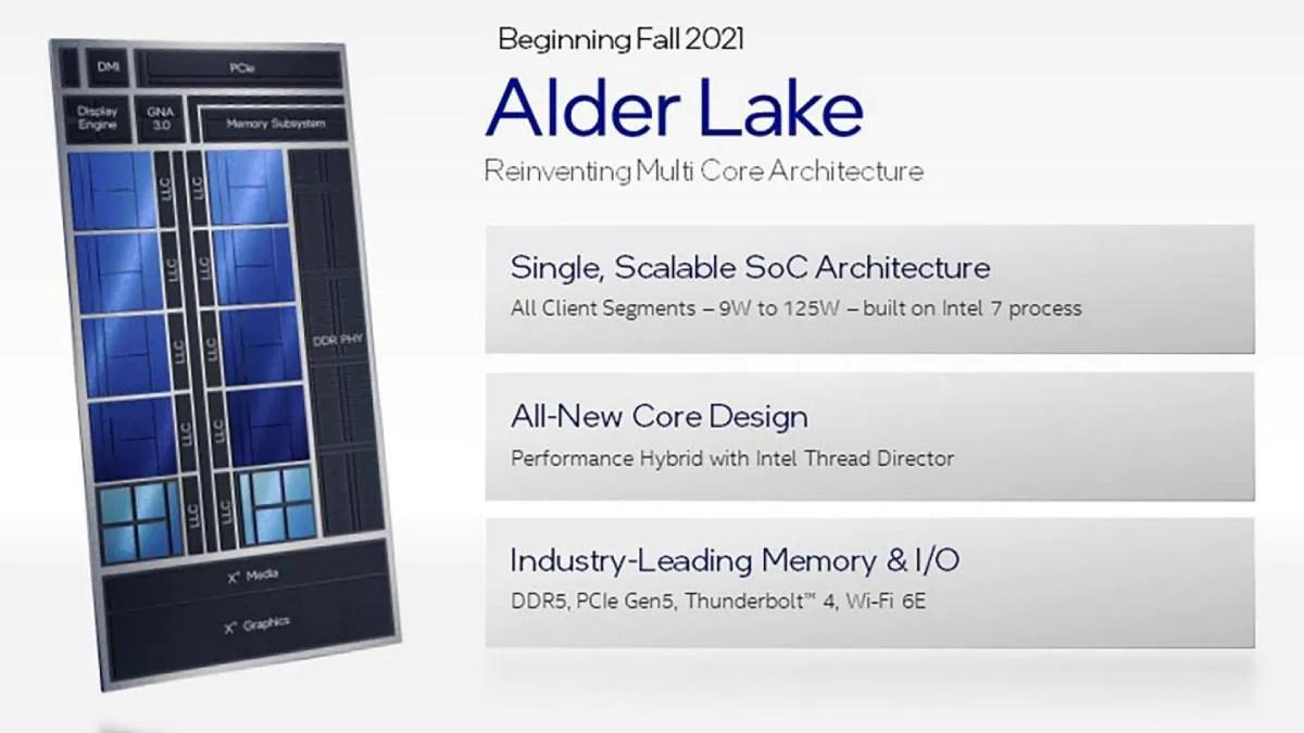 intel architecture day 2021 alder lake intel