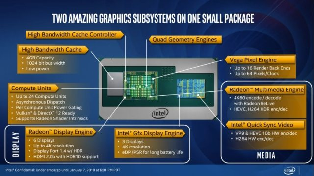 intel core radeon vega diagram intel core vega