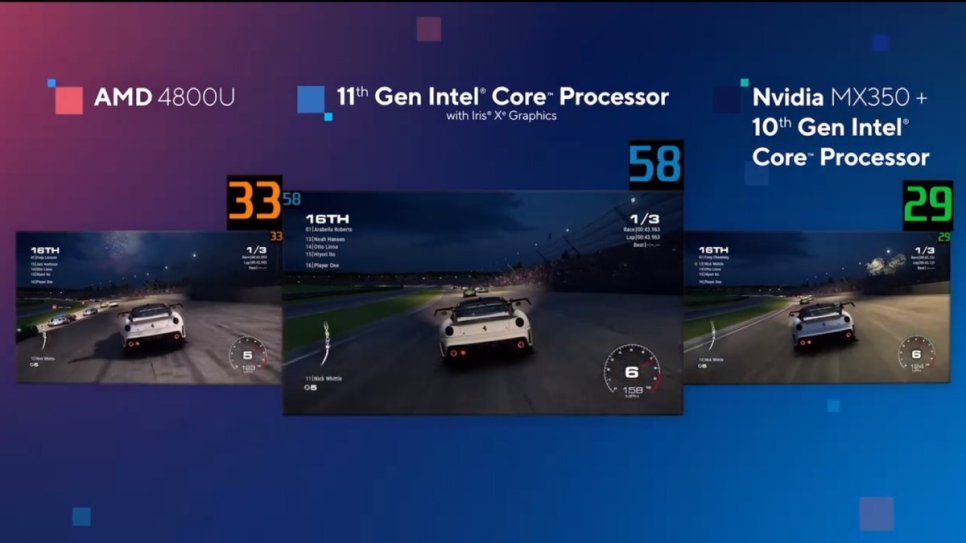 intel xe demo intel