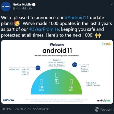 Nokia's Android 11 Rollout Plans May Get Delayed: Report