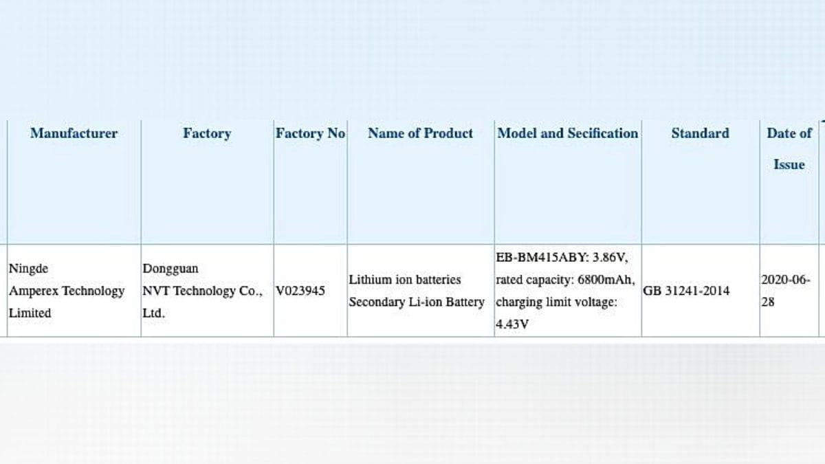 Samsung Galaxy M41 With 6,800mAh Battery Spotted on 3C Certification Site: Report 23