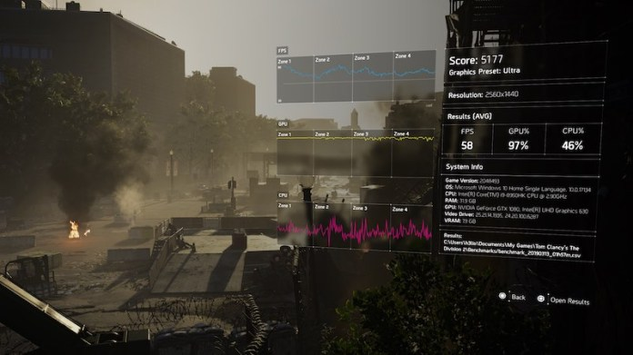 the division 2 pc benchmark the_division_2