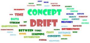 conceptdriftcloud