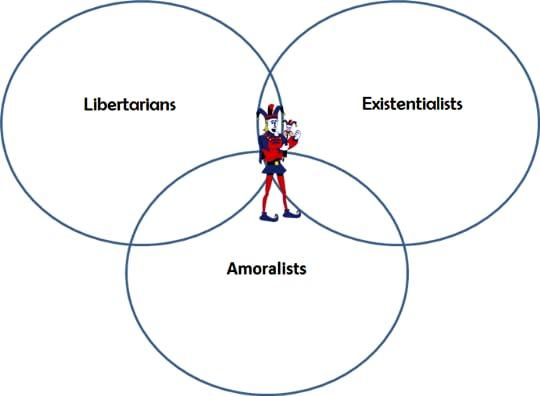 Resultado de imagem para the free market existentialist