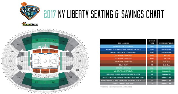 Ny liberty seating chart for Best pizza near madison square garden
