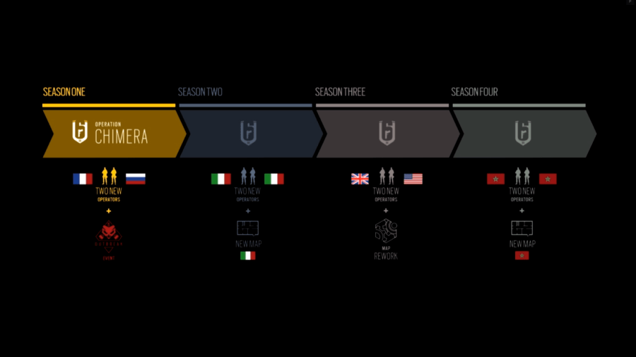 Year 3 Road Map   Rainbow6 NewsYear 3 Road Map