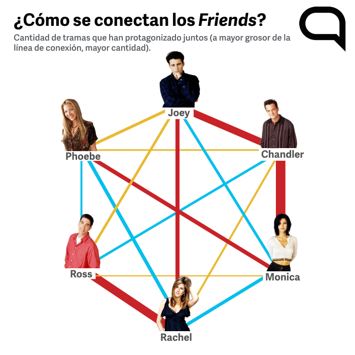 Friendsgraficas.004.png