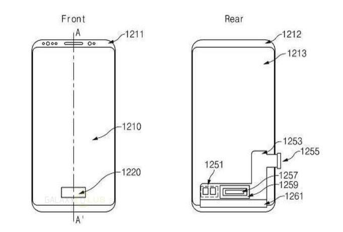 Ekran içi Parmak Izi Okuma Patentini Samsung Kaptı!