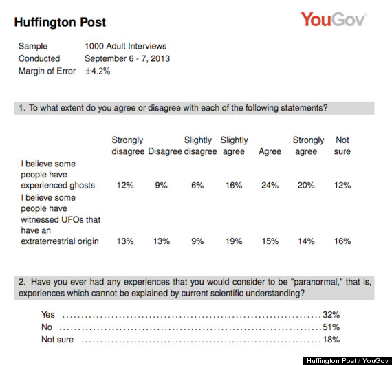 hpyougovpoll