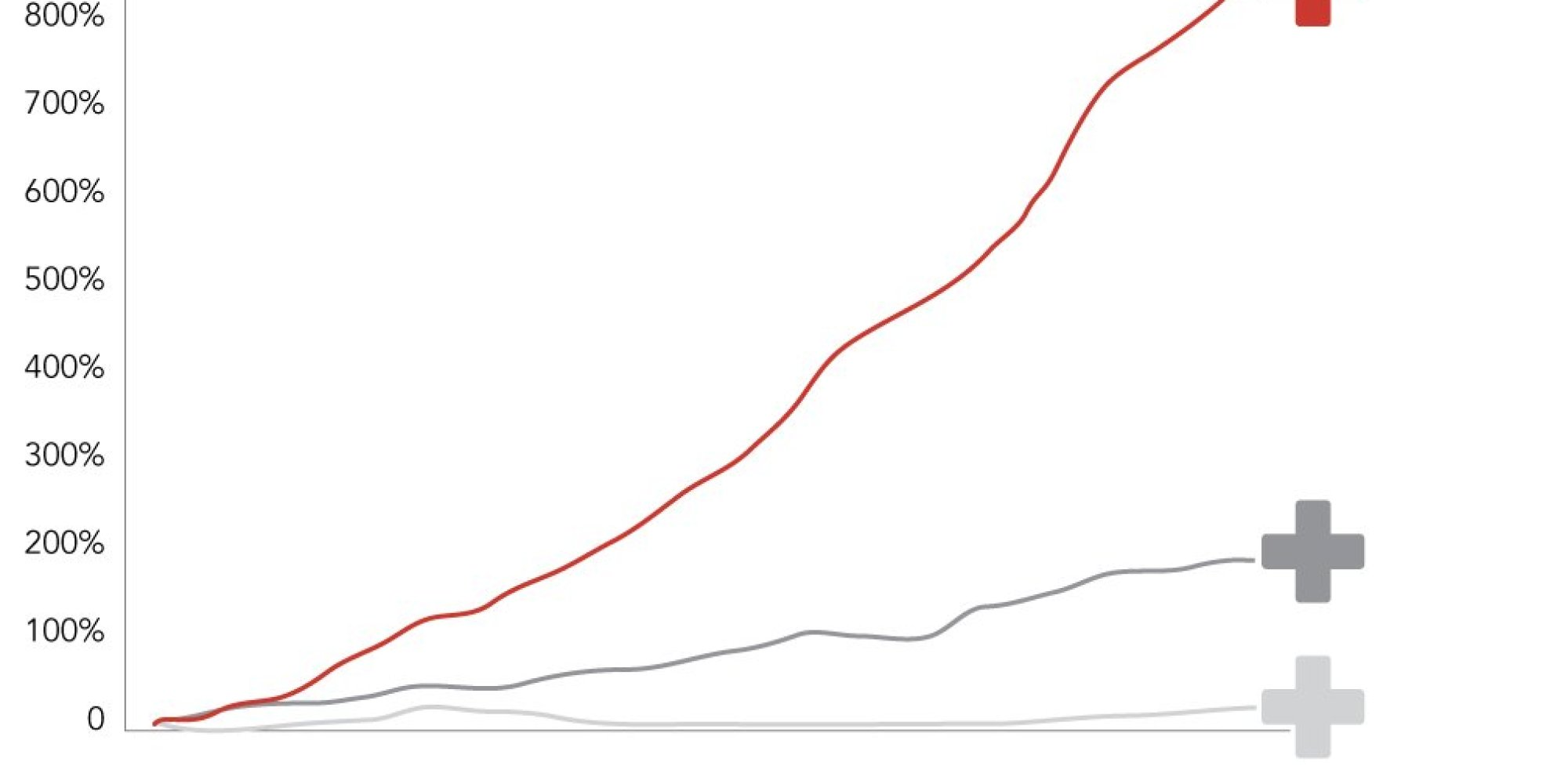 Why U S Health Care Is Obscenely Expensive In 12 Charts
