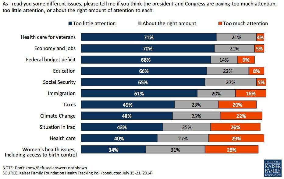 obamacare poll