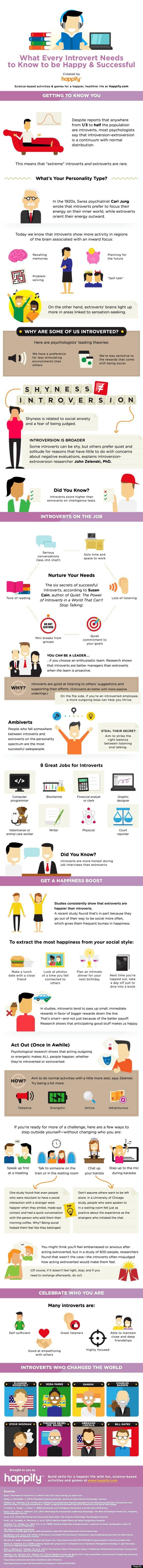 introverts happy