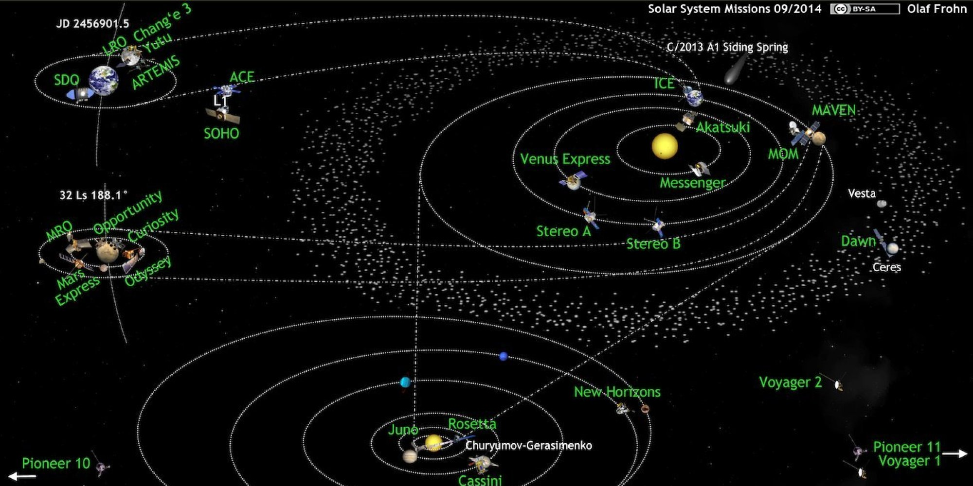 Awesome Space Probe Map Shows Every Mission Now Exploring