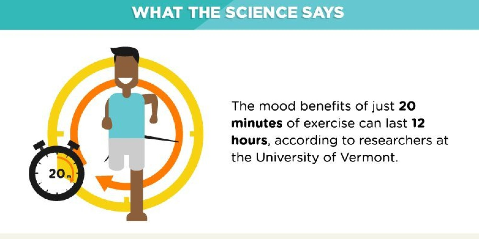 All The Ways Exercise Makes Us Happier Infographic
