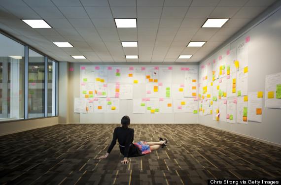 thinking creative